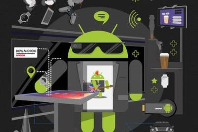 Android помог создать больше альтернатив и инноваций на мобильной платформе