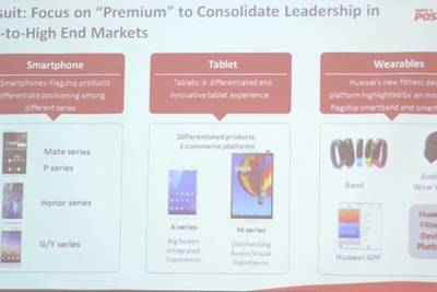 Часы Huawei на Android Wear замечены на слайде