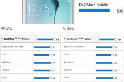 Galaxy S6 edge стал лидером фото-бенчмарка DxOMark