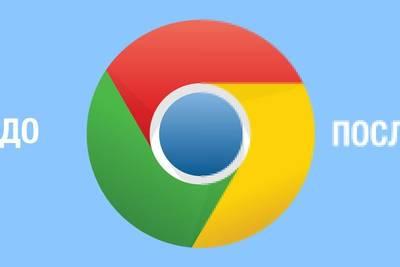 Google выпустил экономящее трафик расширение для настольного Chrome