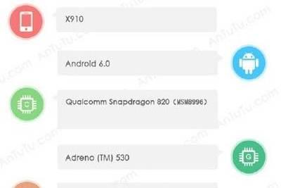 LeTV Max Pro cо Snapdragon 820 замечен в AnTuTu