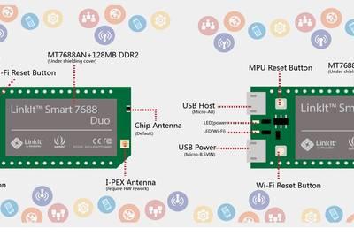 MediaTek представила LinkIt Smart 7688 — платформу для интернета вещей