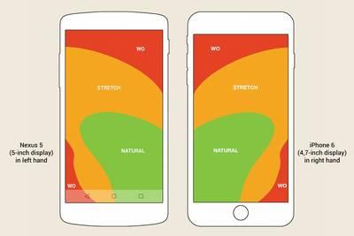 Мобильный интерфейс для одной руки (на заметку всем дизайнерам приложений)