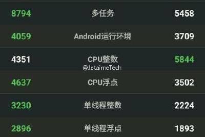 OnePlus 2 получит Snapdragon 810 с заниженной производительностью