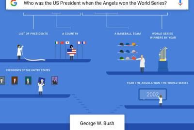 Поиск Google научился распознавать сложные вопросы