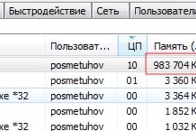 Шутки про кушающий ОЗУ Chrome больше не актуальны
