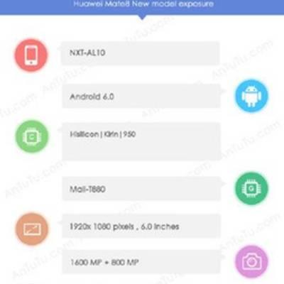 Huawei Mate 8 становится неофициальным лидером AnTuTu