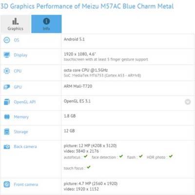 Компактный Meizu Metal mini засветился в бенчмарке
