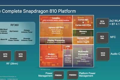 Qualcomm добавила в Snapdragon 810 поддержку LTE Cat. 9