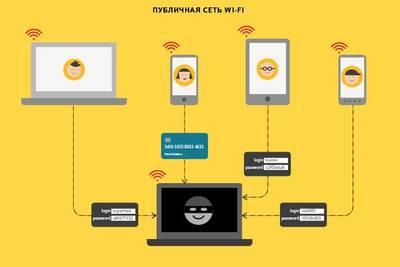 Технология Protect защитит пользователей Яндекс.Браузера