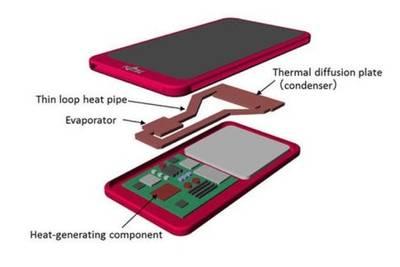 Fujitsu представила жидкостное охлаждение для смартфонов