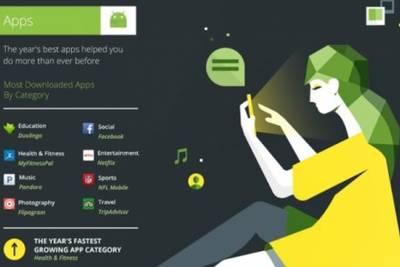 Google представила ежегодный список самого популярного контента для Android