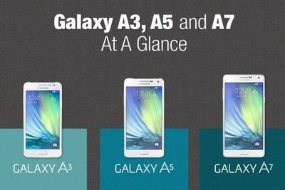 Инфографика трёх недавно вышедших Galaxy A3, A5 и A7