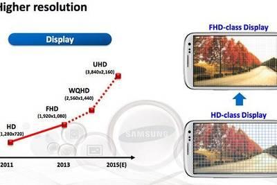 Samsung в августе запустит производство AMOLED-панелей с разрешением 2160x3840 пикселей для Galaxy Note 5