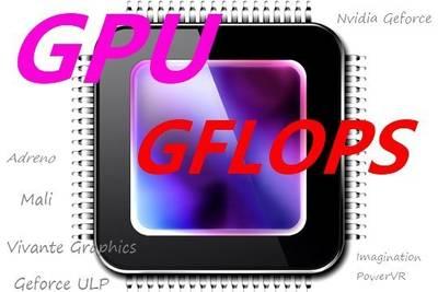 Таблица производительности мобильных GPU