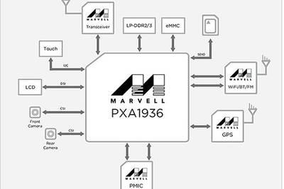 В состав однокристальной системы Marvell Armada Mobile PXA1936 с поддержкой LTE входит восьмиядерный процессор ARM Cortex-A53